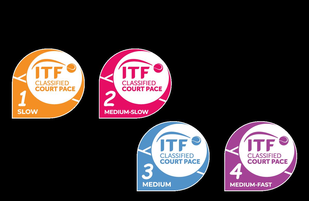 ITF-Classified-Grades