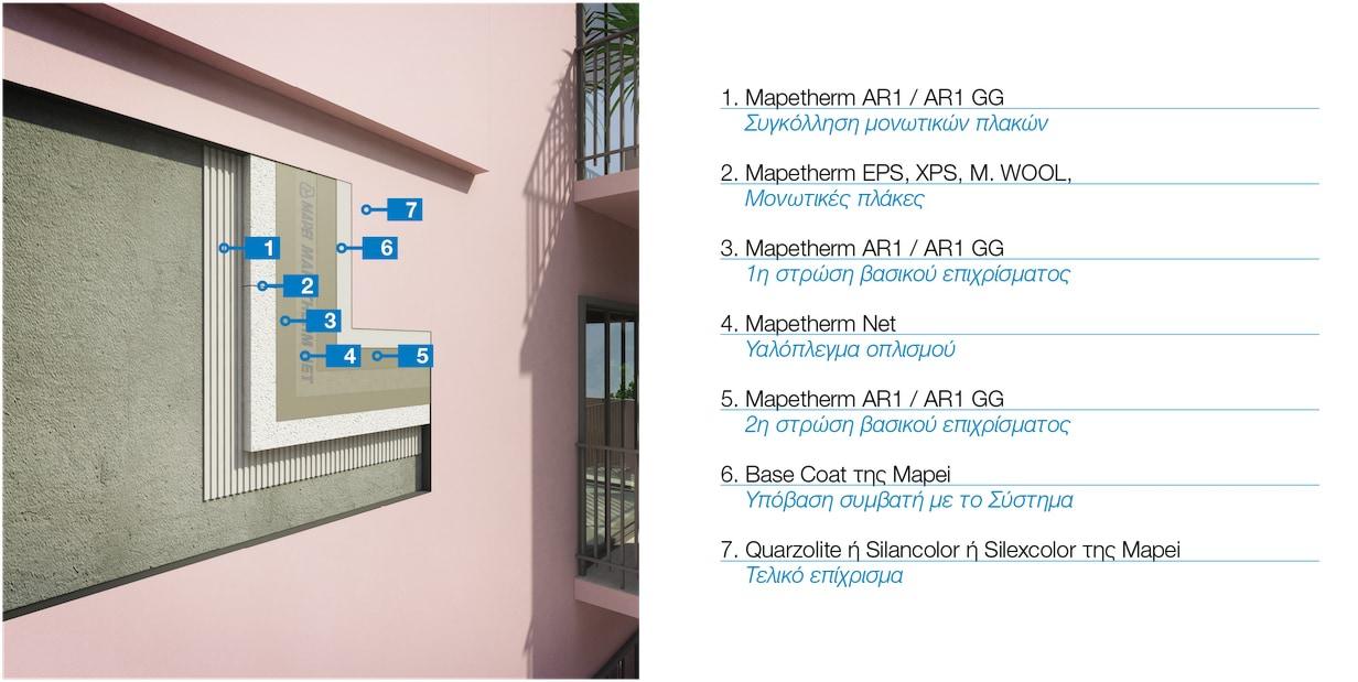 Mapetherm_System