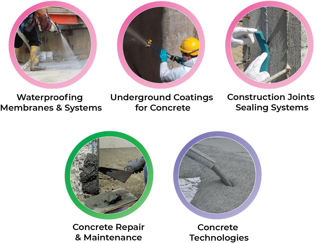 Waterproofing underground structures