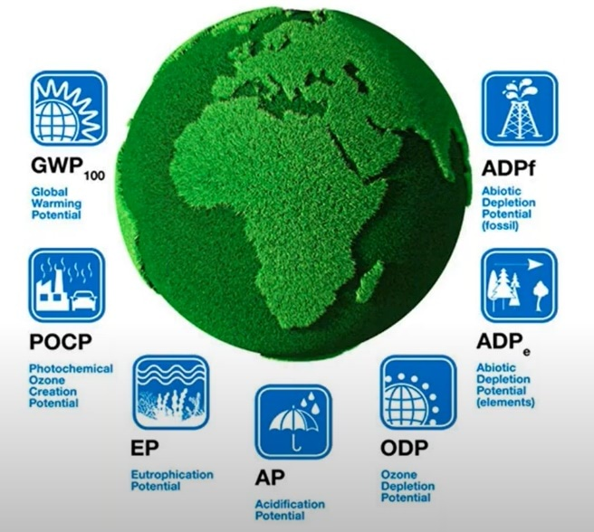Image 1 - Impacts to the environment from products