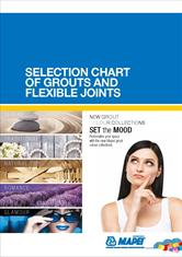 Selection Chart of Grouts and Flexible Joints