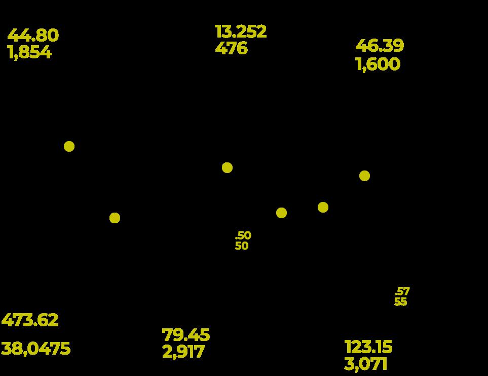 leed-map