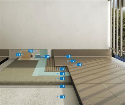 Mapelastic mapei - Impermeabilizzazione terrazzi esistenti ...