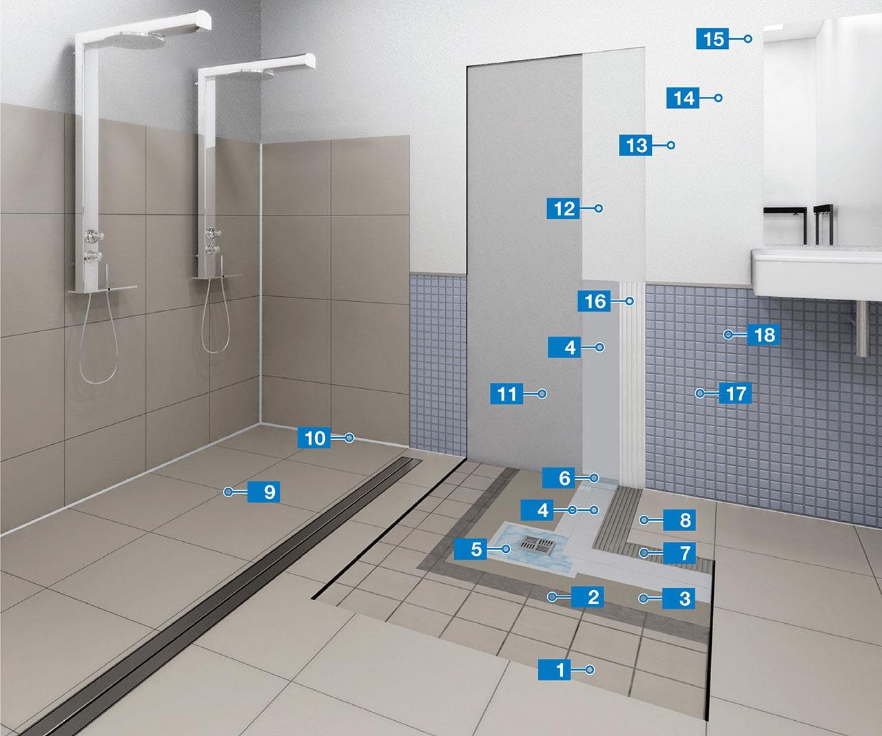 Sistema per l impermeabilizzazione e la posa di ceramica - Sovrapposizione piastrelle bagno ...