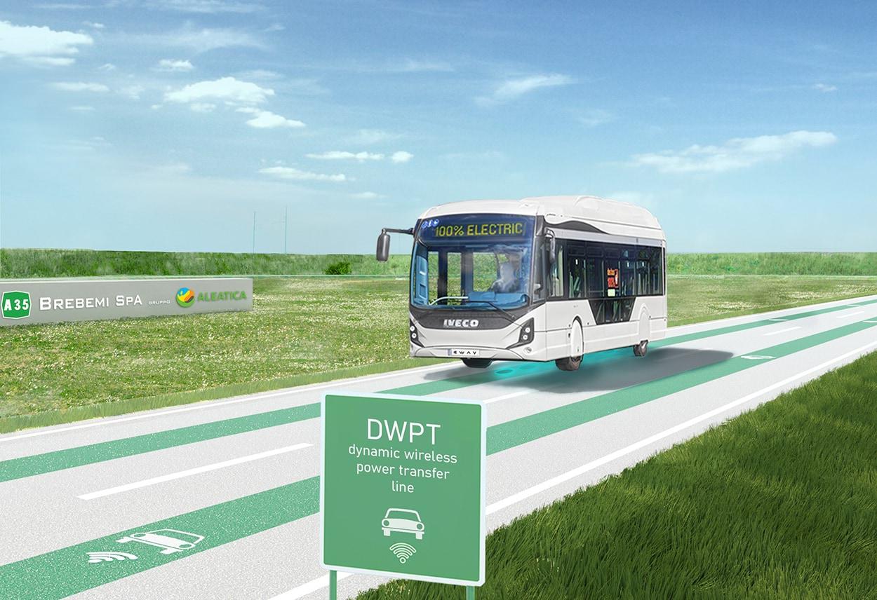 """""""Arena del Futuro"""" - proyek inovasi kolaboratif pertama di dunia untuk mobilitas di jalan tanpa emisi menuju netralitas karbon"""