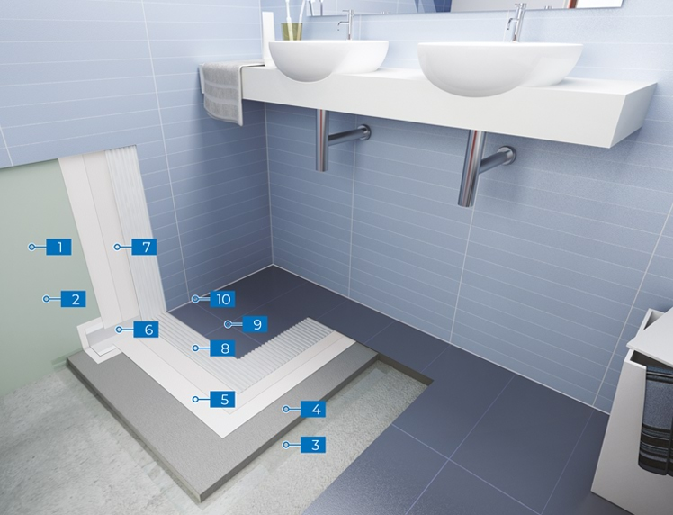 Mapei_waterdichte badkamer_systeem