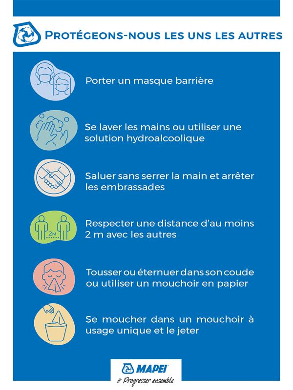 A4 gestes barrieres