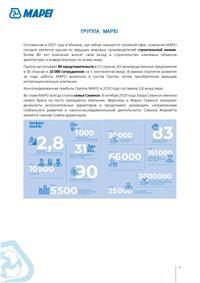Страницы из Company Profile_2021_rus