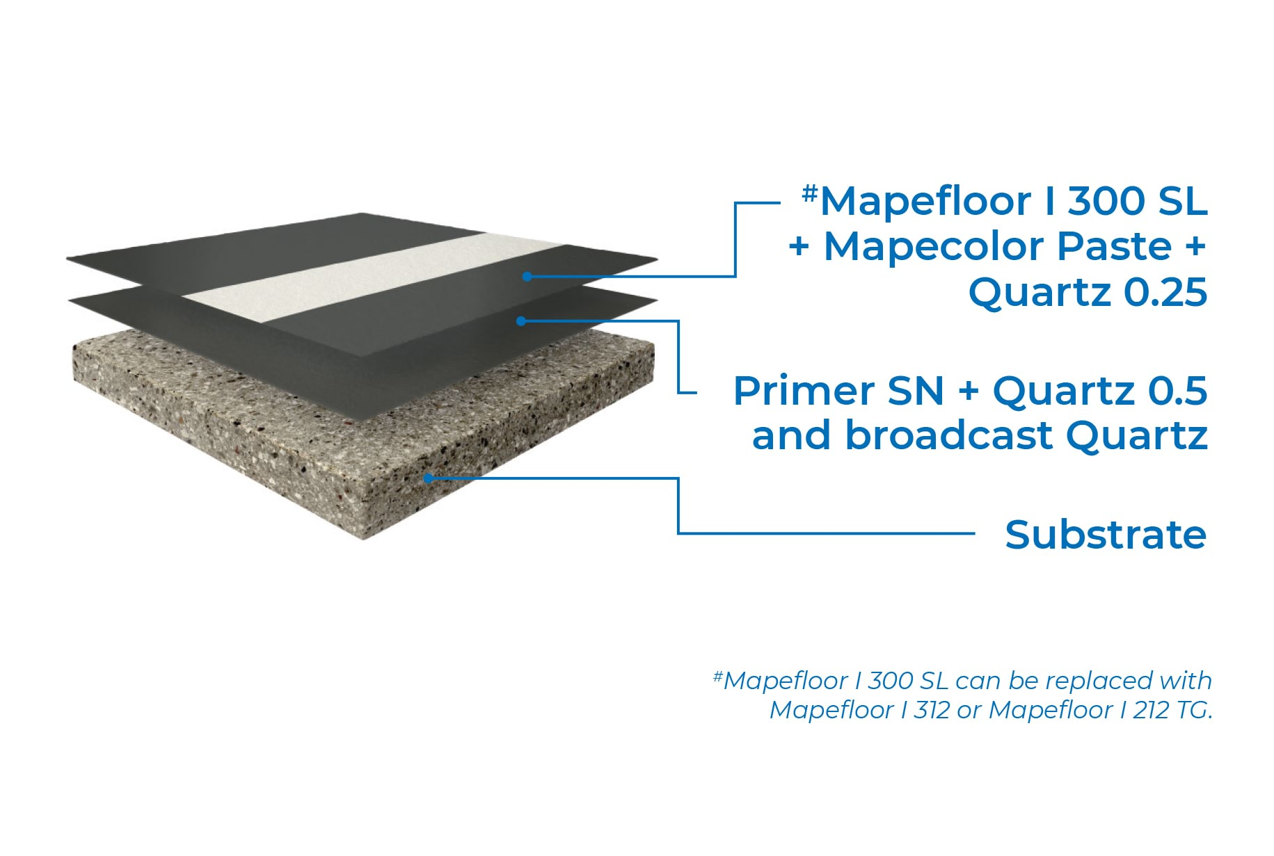 mapefloor-system-31_3D