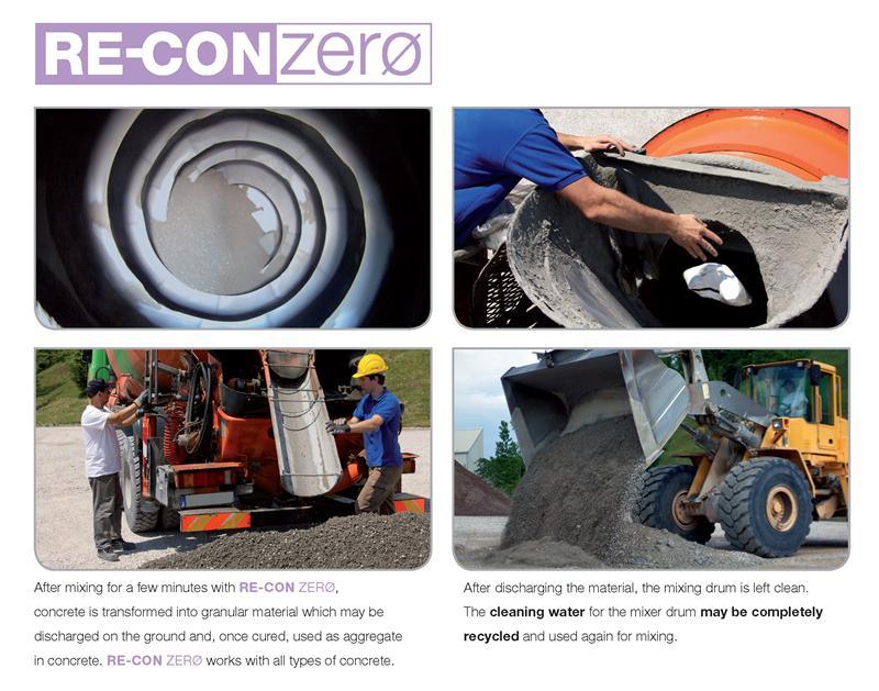 Reconzero - Process