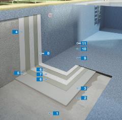 basseng-uke-3-systembilde