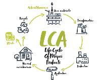 LCA Life Cycle of Mapei Products - Life Cycle Assessment