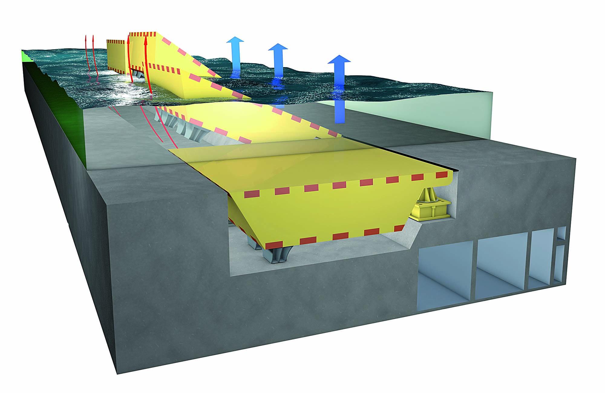 Il funzionamento delle paratoie del MOSE di Venezia_Le paratoie sono collocate all'interno di cassoni posti sul fondale_Mapei parte del progetto_shutterstock_197439953
