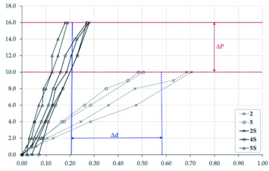 Grafico 4_1