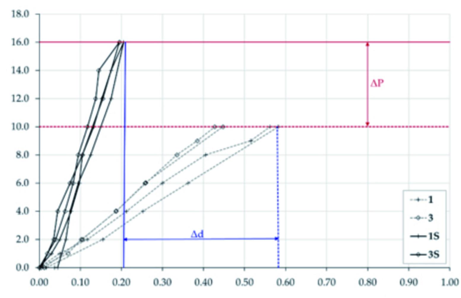 Grafico 4_2